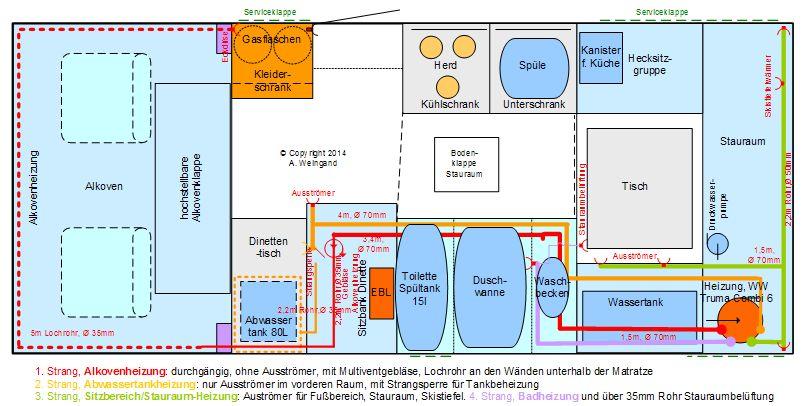 Wohnmobil Reisemobil Beratung zu Ausbau, Elektrik,