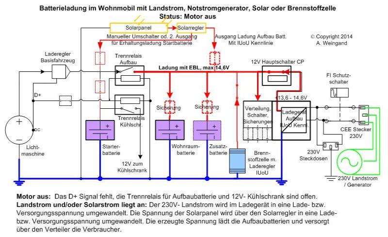 Forum on this topic: Relais Solar, relais-solar/